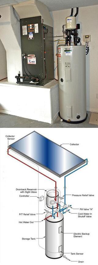 Solar-Water-Heater-Residential-Garage